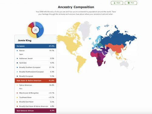4 Cool Things You Can Find Out Using 23andMe Ancestry Kits