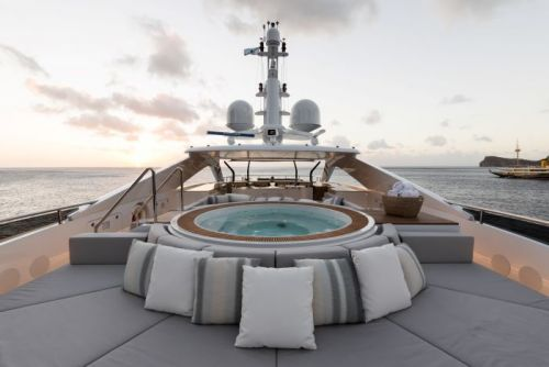 How Much Does it Actually Cost to Charter a Yacht?